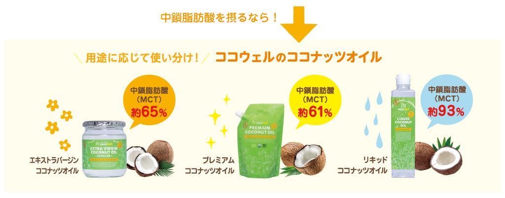 中鎖脂肪酸がたっぷり含まれるのはココナッツオイル!